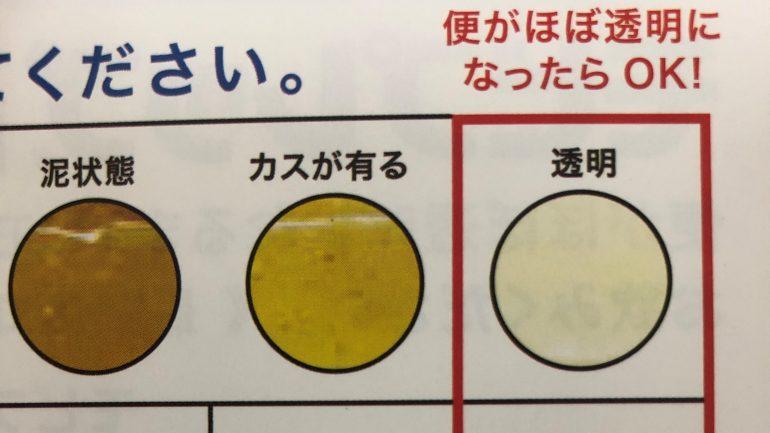 写真 便 の 大腸 癌 色 便の色で健康状態をチェック!緑・黒・オレンジ・白は何を意味する?